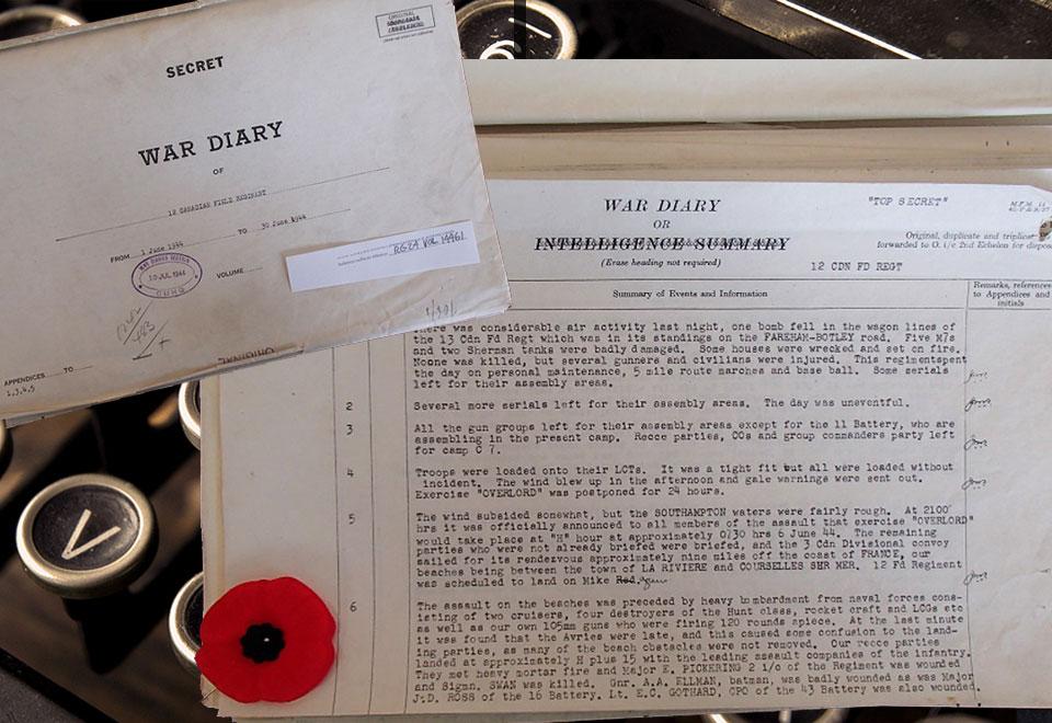 D-Day Juno Landing